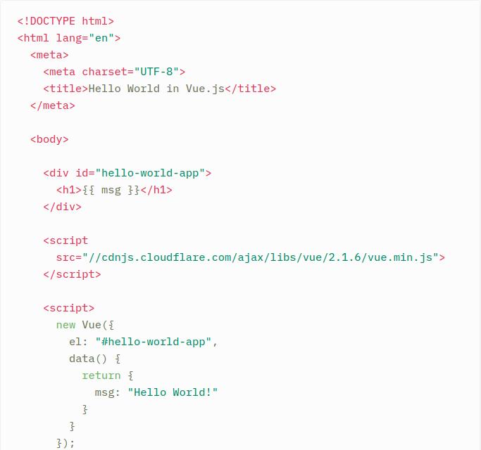 Angular vs  Vue js- A Handy Comparison Guide - Blog Systango